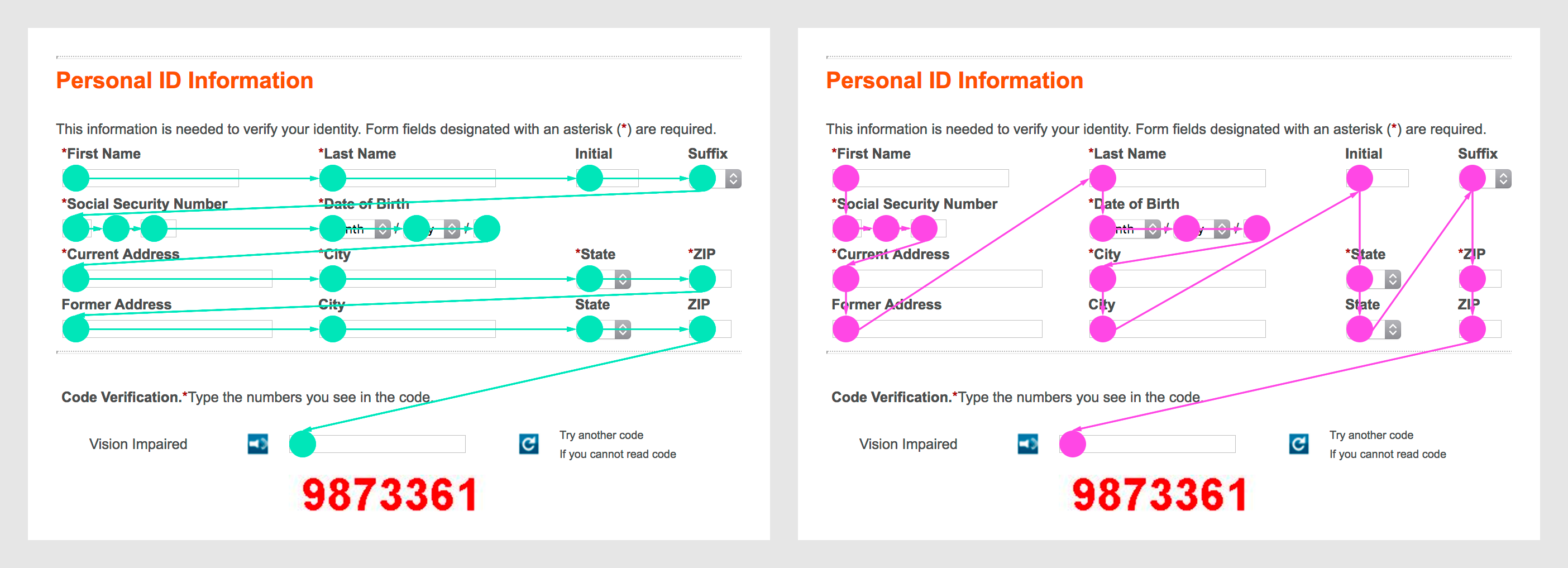 Screenshot illustrating ambiguity in the visual scan pattern of Equifax's form. It is unclear if you are supposed to read the form vertically or horizontally.