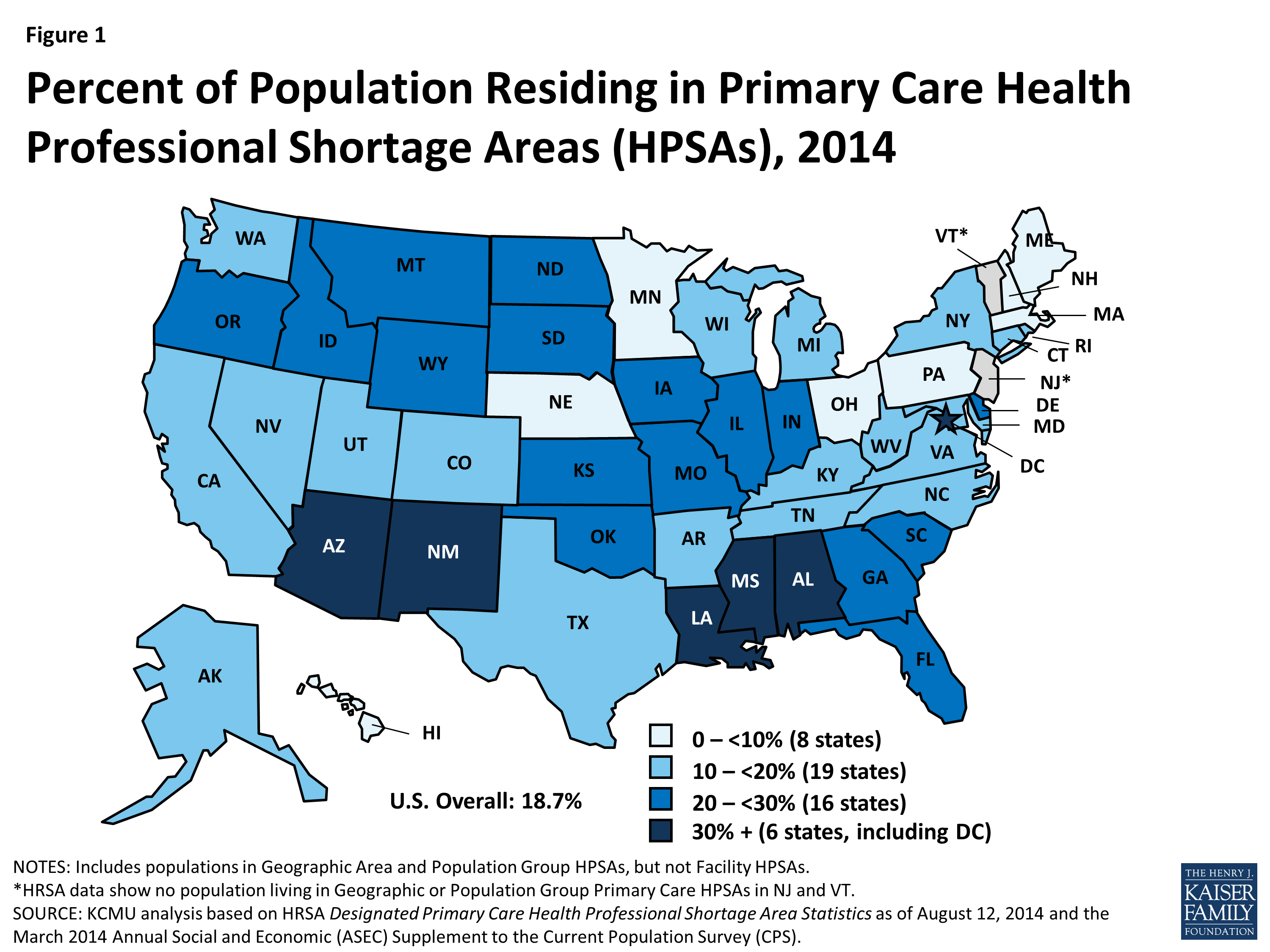 Percent of Population Residing in Primary Care Health Professional Shortage Areas