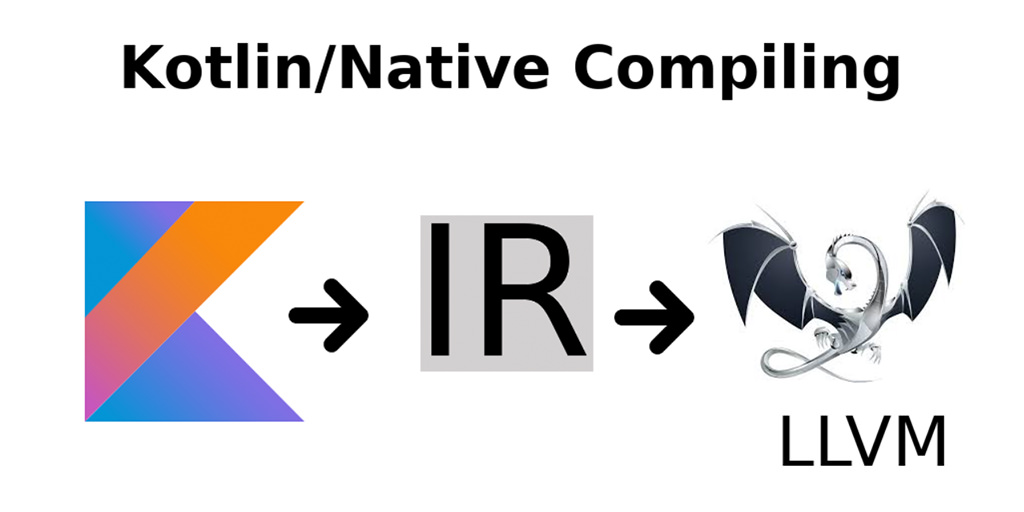 Flowchart of Kotlin to Native Compiling